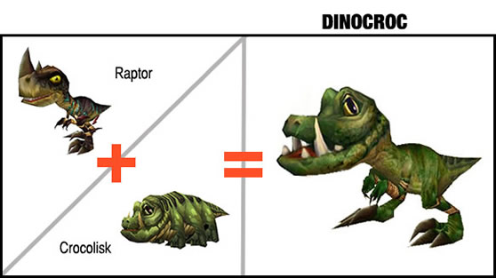 New species: Dinocroc