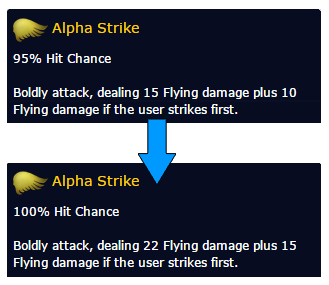 Accuracy and damage changes to Alpha Strike