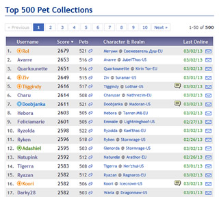 Top 500 Pet Collectors